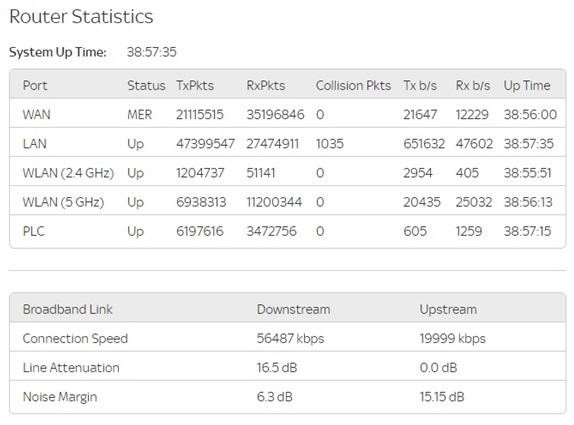 sky-router-stats-day1